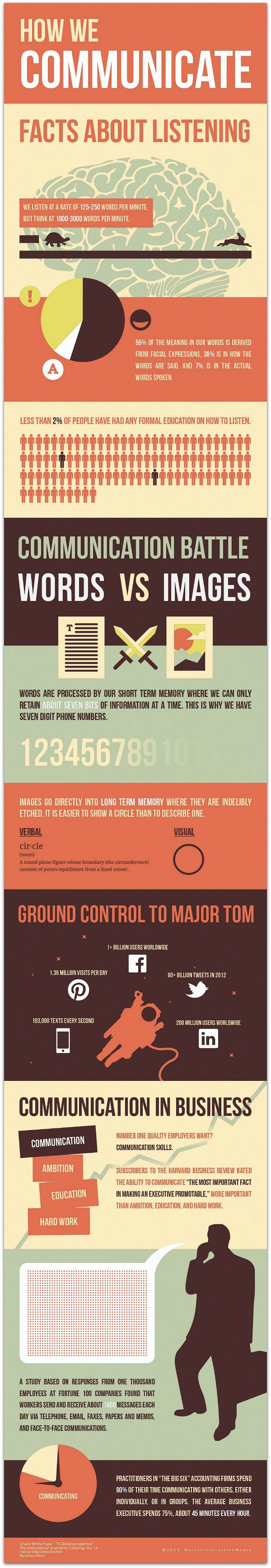 Listening_Facts_Infographic